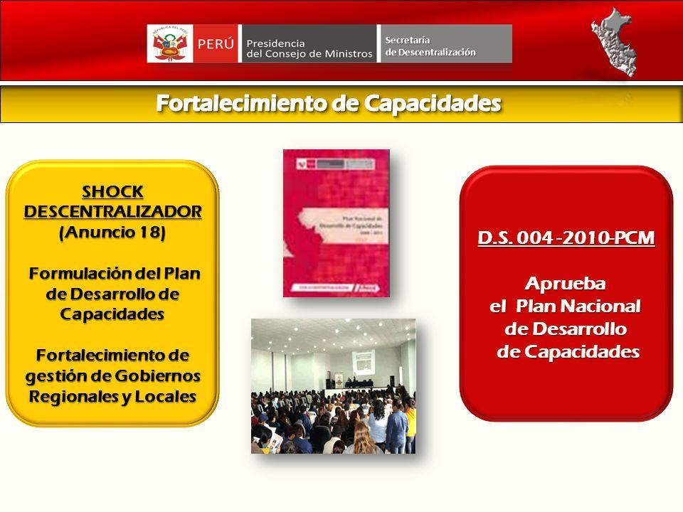 SHOCK DESCENTRALIZADOR (Anuncio 18) Formulación del Plan de Desarrollo de Capacidades Formulación del Plan de Desarrollo de Capacidades Fortalecimient