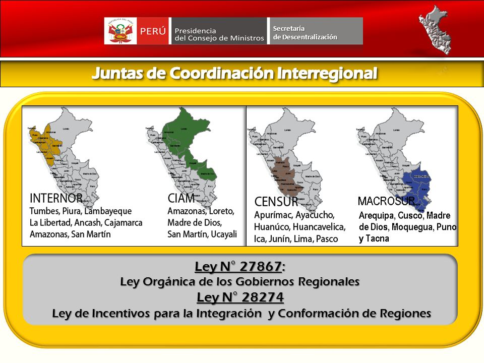 Ley N° 27867: Ley Orgánica de los Gobiernos Regionales Ley N° 28274 Ley de Incentivos para la Integración y Conformación de Regiones Ley de Incentivos
