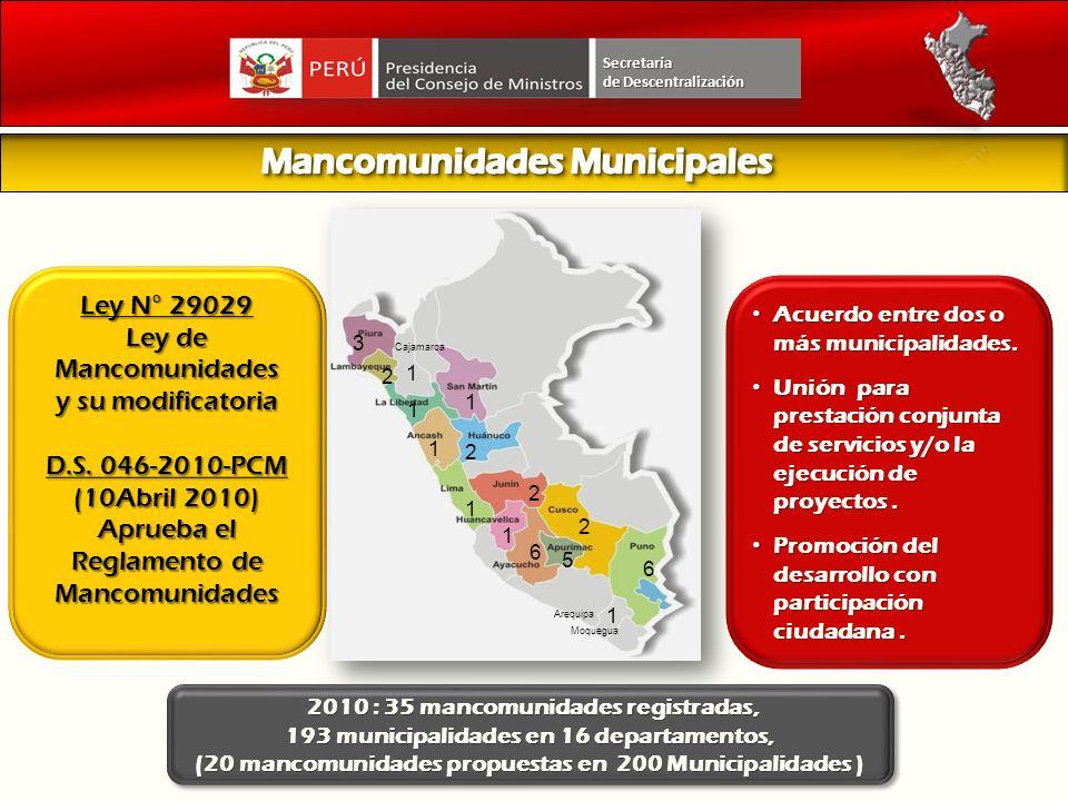 Acuerdo entre dos o más municipalidades. Acuerdo entre dos o más municipalidades. Unión para prestación conjunta de servicios y/o la ejecución de proy