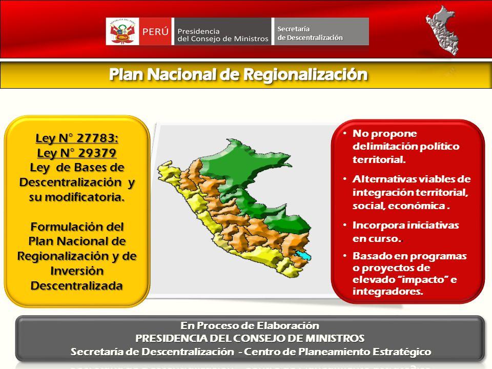 Ley N° 27783: Ley N° 29379 Ley de Bases de Descentralización y su modificatoria. Formulación del Plan Nacional de Regionalización y de Inversión Desce