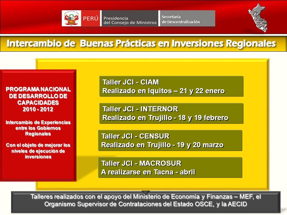 PROGRAMA NACIONAL DE DESARROLLO DE CAPACIDADES 2010 - 2012 Intercambio de Experiencias entre los Gobiernos Regionales Con el objeto de mejorar los niv