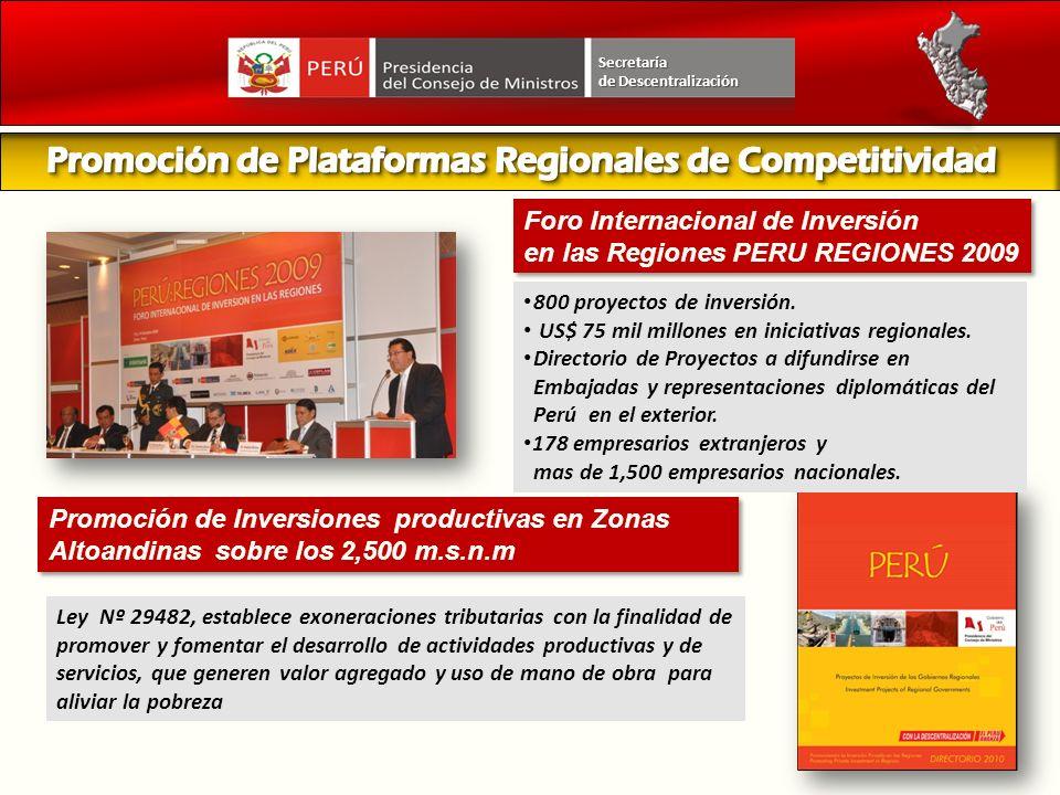 Promoción de Inversiones productivas en Zonas Altoandinas sobre los 2,500 m.s.n.m Foro Internacional de Inversión en las Regiones PERU REGIONES 2009 F
