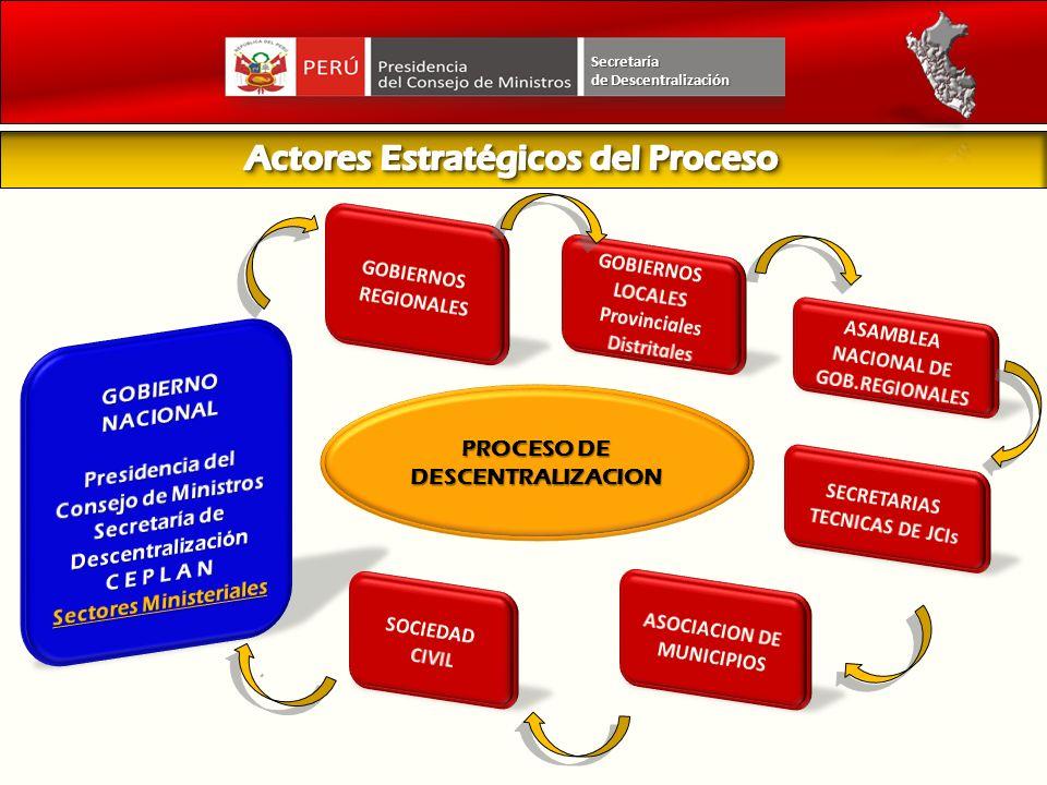 Secretaría Al 2010 Transferencia de 562.7 millones de nuevos soles relacionados a las funciones transferidas por los Sectores del Gobierno Nacional a los Gobiernos Regionales Mayores recursos para nuevas competencias transferidas