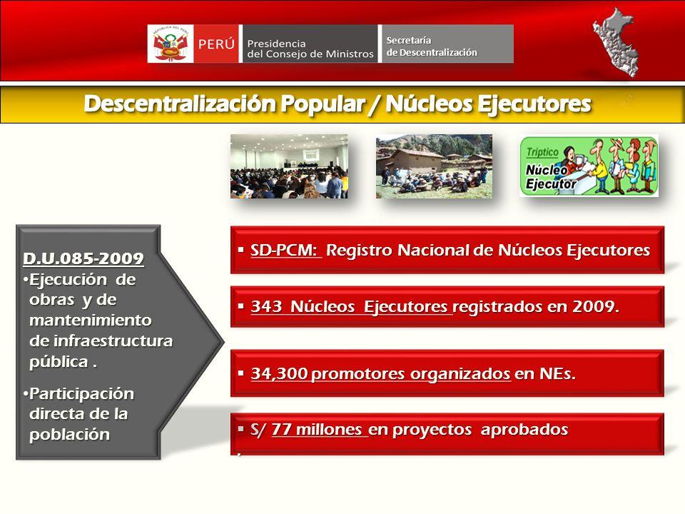 S/ 77 millones en proyectos aprobadosS/ 77 millones en proyectos aprobados. D.U.085-2009 Ejecución de obras y de mantenimiento de infraestructura públ