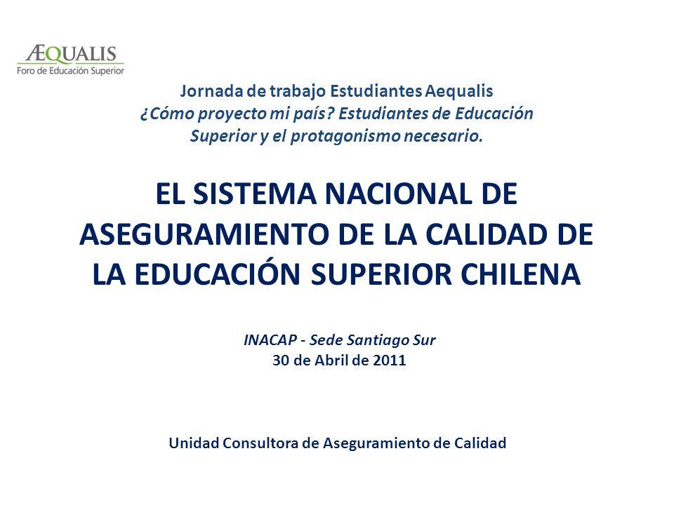 EL SISTEMA NACIONAL DE ASEGURAMIENTO DE LA CALIDAD DE LA EDUCACIÓN SUPERIOR CHILENA Unidad Consultora de Aseguramiento de Calidad Jornada de trabajo E
