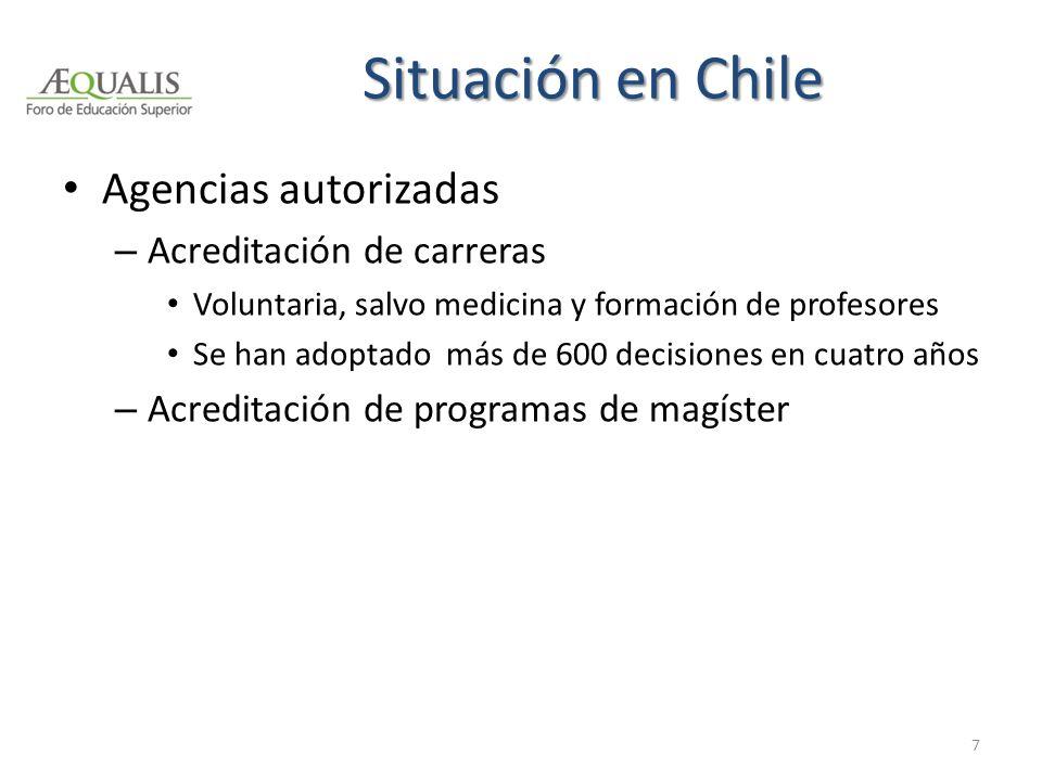 Situación en Chile Agencias autorizadas – Acreditación de carreras Voluntaria, salvo medicina y formación de profesores Se han adoptado más de 600 dec