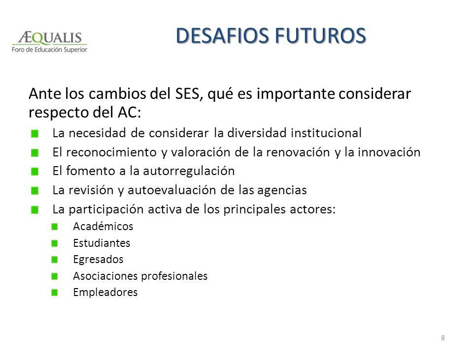 DESAFIOS FUTUROS Ante los cambios del SES, qué es importante considerar respecto del AC: La necesidad de considerar la diversidad institucional El rec