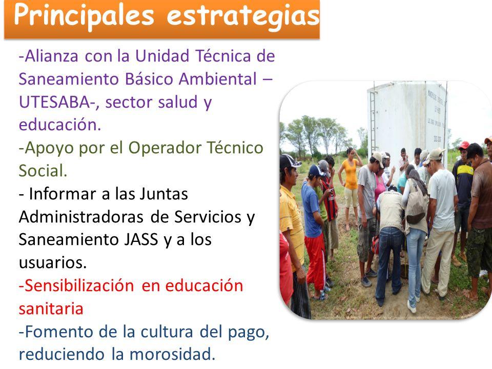 Principales estrategias -Alianza con la Unidad Técnica de Saneamiento Básico Ambiental – UTESABA-, sector salud y educación. -Apoyo por el Operador Té