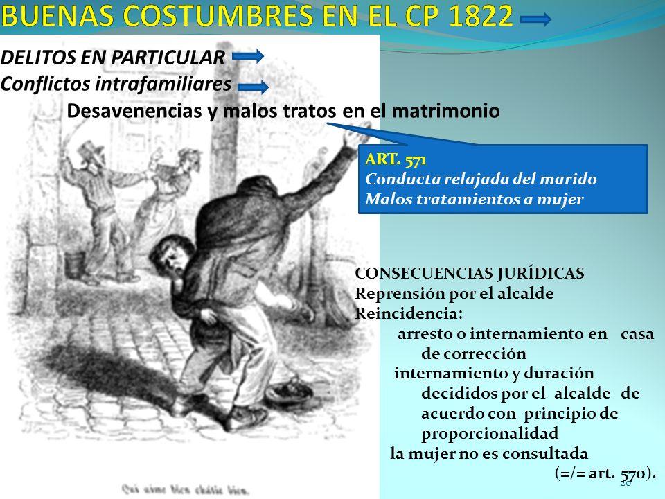 DELITOS EN PARTICULAR Conflictos intrafamiliares Desavenencias y malos tratos en el matrimonio 20 ART.