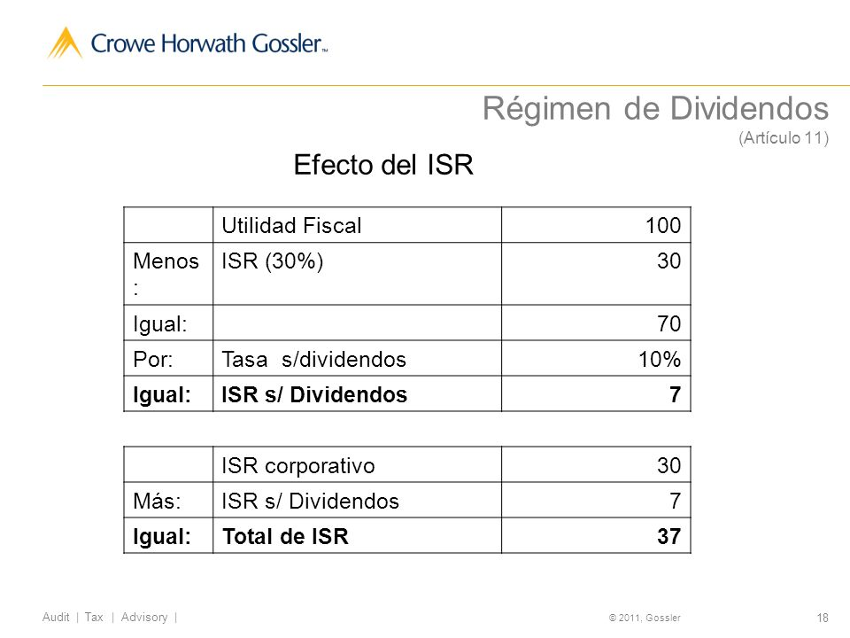 18 Audit | Tax | Advisory | © 2011, Gossler Efecto del ISR Utilidad Fiscal100 Menos : ISR (30%)30 Igual:70 Por:Tasa s/dividendos10% Igual:ISR s/ Dividendos7 ISR corporativo30 Más:ISR s/ Dividendos7 Igual:Total de ISR37 Régimen de Dividendos (Artículo 11)