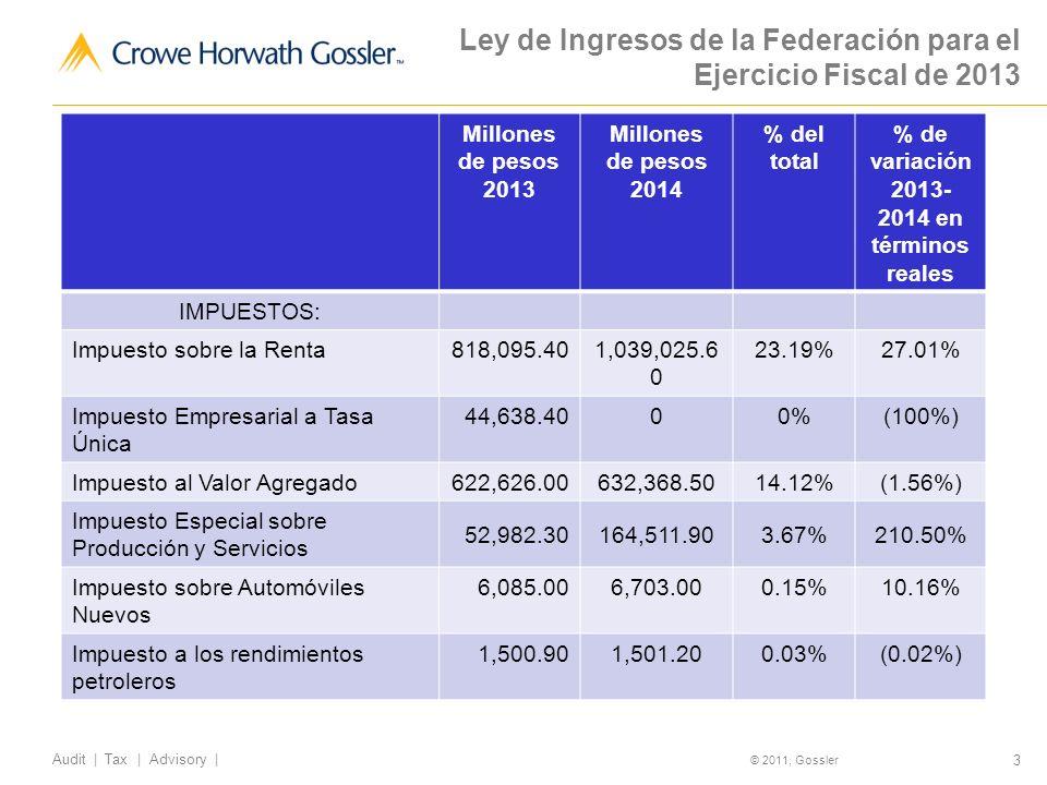 3 Audit | Tax | Advisory | © 2011, Gossler Ley de Ingresos de la Federación para el Ejercicio Fiscal de 2013 Millones de pesos 2013 Millones de pesos 2014 % del total % de variación 2013- 2014 en términos reales IMPUESTOS: Impuesto sobre la Renta818,095.401,039,025.6 0 23.19%27.01% Impuesto Empresarial a Tasa Única 44,638.4000%(100%) Impuesto al Valor Agregado622,626.00632,368.5014.12%(1.56%) Impuesto Especial sobre Producción y Servicios 52,982.30164,511.903.67%210.50% Impuesto sobre Automóviles Nuevos 6,085.006,703.000.15%10.16% Impuesto a los rendimientos petroleros 1,500.901,501.200.03%(0.02%)