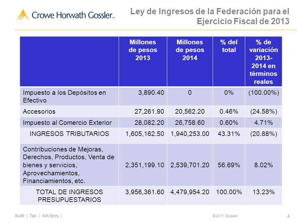 4 Audit | Tax | Advisory | © 2011, Gossler Ley de Ingresos de la Federación para el Ejercicio Fiscal de 2013 Millones de pesos 2013 Millones de pesos 2014 % del total % de variación 2013- 2014 en términos reales Impuesto a los Depósitos en Efectivo 3,890.4000%(100.00%) Accesorios27,261.9020,562.200.46%(24.58%) Impuesto al Comercio Exterior28,082.2026,758.600.60%4.71% INGRESOS TRIBUTARIOS1,605,162.501,940,253.0043.31%(20.88%) Contribuciones de Mejoras, Derechos, Productos, Venta de bienes y servicios, Aprovechamientos, Financiamientos, etc.