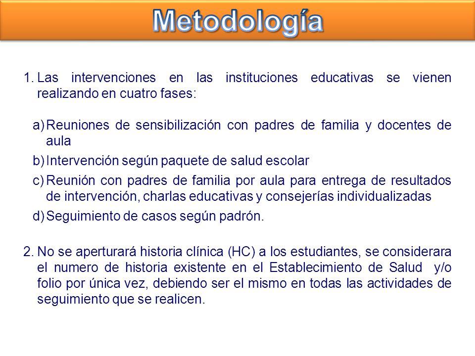 1.Las intervenciones en las instituciones educativas se vienen realizando en cuatro fases: a)Reuniones de sensibilización con padres de familia y doce
