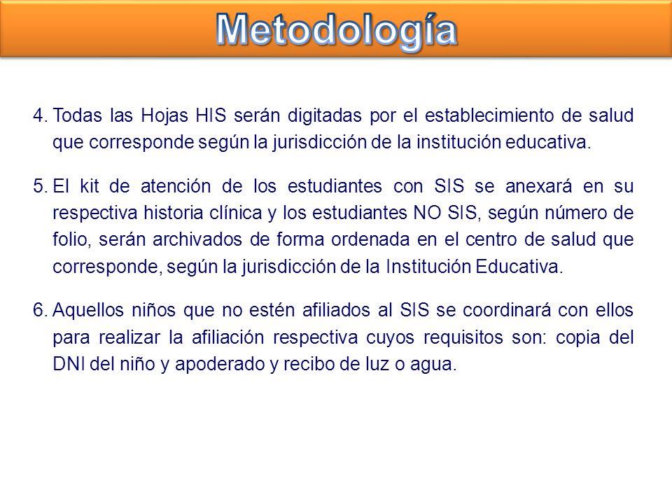 PREENTREGA -REGISTROS -IDENTIFICAR ASEGURAMIENTO PREESCOLAR: TARJETA INMUNIZACION ENTREGA DE SERVICIOS Peso y Talla REG.
