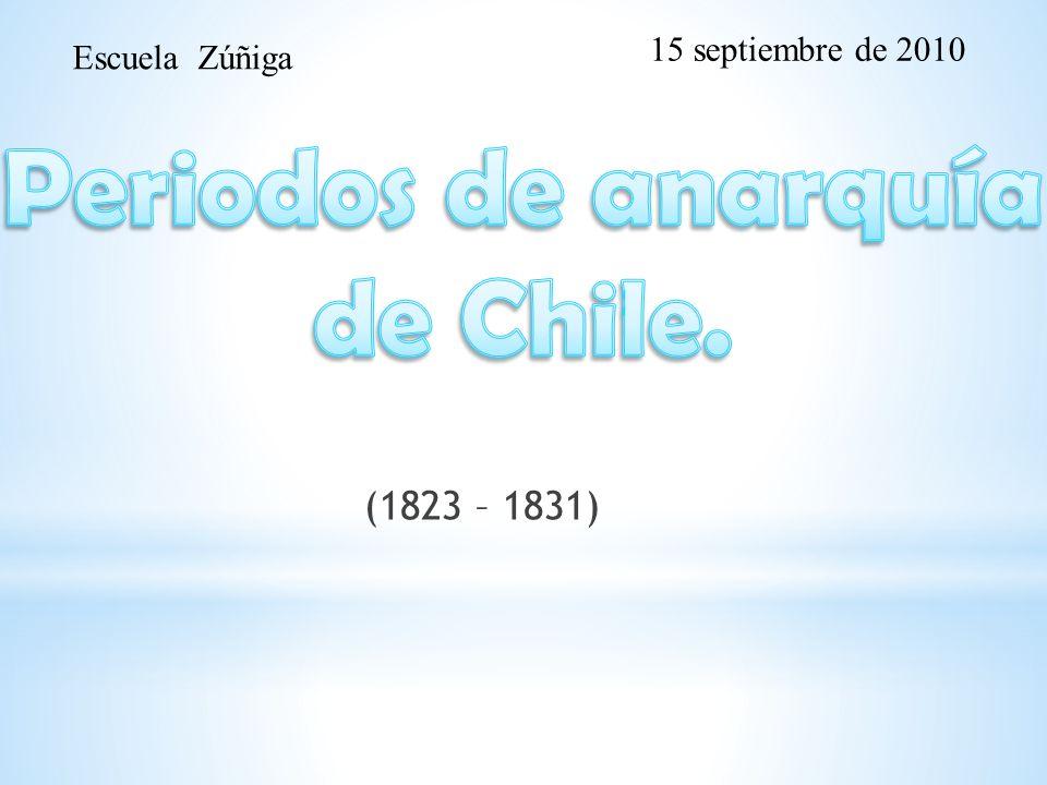 (1823 – 1831) Escuela Zúñiga 15 septiembre de 2010