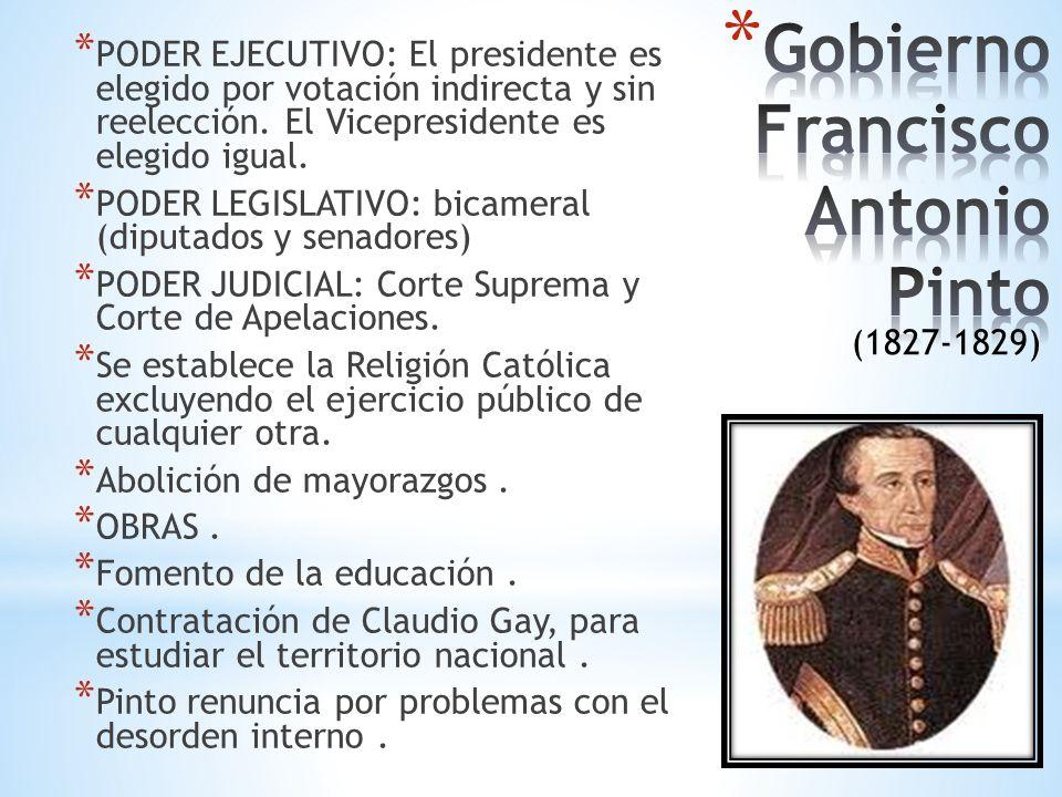 * PODER EJECUTIVO: El presidente es elegido por votación indirecta y sin reelección.