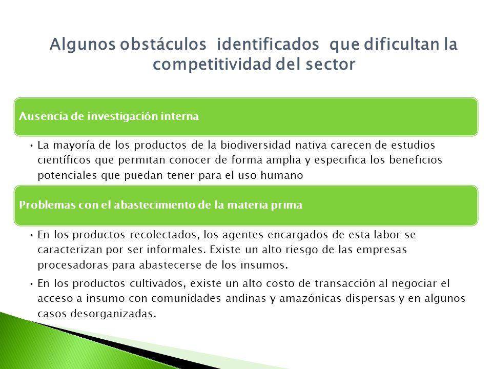 Algunos obstáculos identificados que dificultan la competitividad del sector Ausencia de investigación interna La mayoría de los productos de la biodi