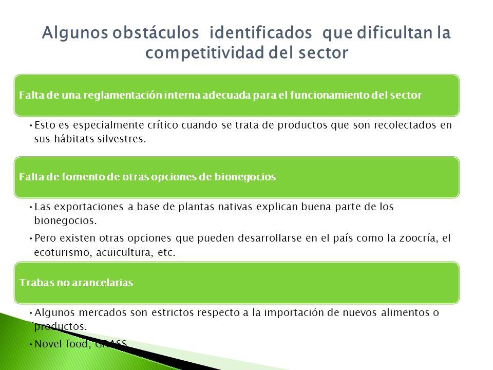 Algunos obstáculos identificados que dificultan la competitividad del sector Falta de una reglamentación interna adecuada para el funcionamiento del sector Esto es especialmente crítico cuando se trata de productos que son recolectados en sus hábitats silvestres.