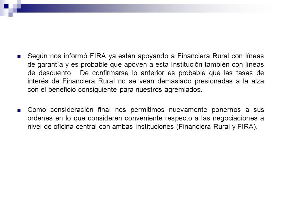 Según nos informó FIRA ya están apoyando a Financiera Rural con líneas de garantía y es probable que apoyen a esta Institución también con líneas de d