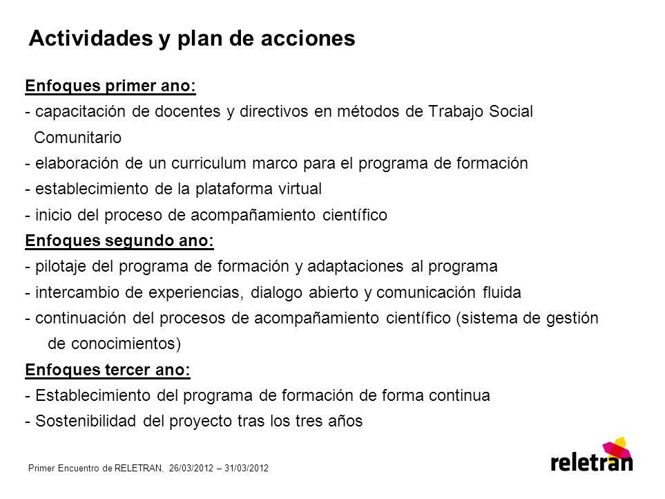Actividades y plan de acciones Enfoques primer ano: - capacitación de docentes y directivos en métodos de Trabajo Social Comunitario - elaboración de