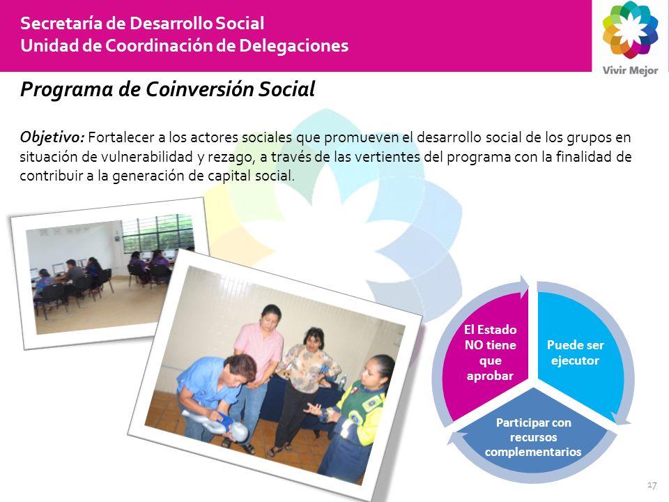 17 Secretaría de Desarrollo Social Unidad de Coordinación de Delegaciones Programa de Coinversión Social Objetivo: Fortalecer a los actores sociales que promueven el desarrollo social de los grupos en situación de vulnerabilidad y rezago, a través de las vertientes del programa con la finalidad de contribuir a la generación de capital social.
