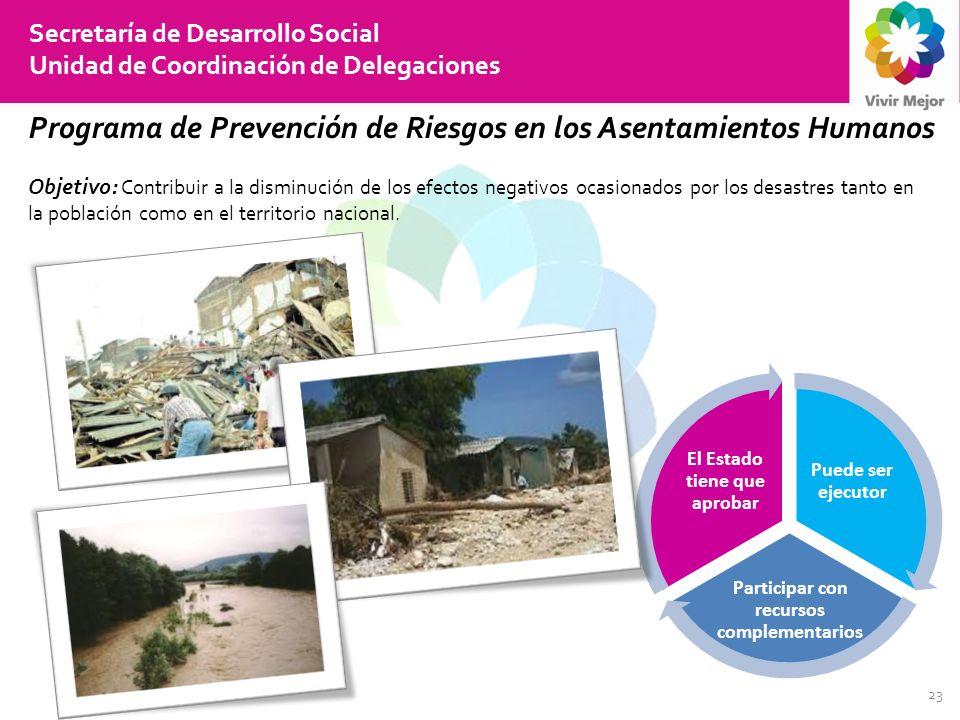 23 Secretaría de Desarrollo Social Unidad de Coordinación de Delegaciones Programa de Prevención de Riesgos en los Asentamientos Humanos Objetivo: Contribuir a la disminución de los efectos negativos ocasionados por los desastres tanto en la población como en el territorio nacional.