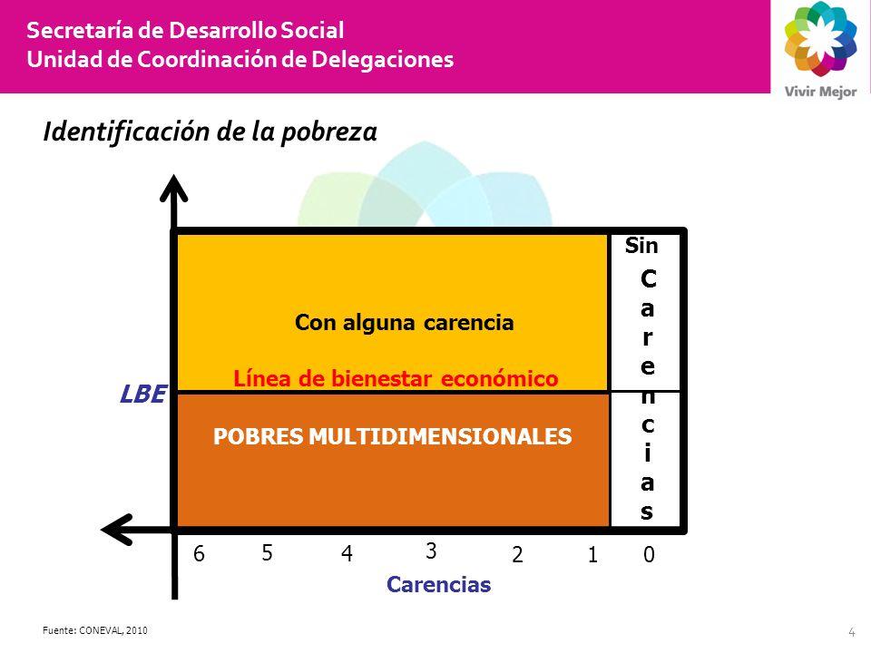 Omar de Lassé Cañas Director General Adjunto de Operación de Programas Sendy Hernández Camarillo Directora de Operación de Programas de Desarrollo Urbano Unidad de Coordinación de Delegaciones Secretaría de Desarrollo Social Para mayores informes favor de consultar las Reglas de Operación 2011 de los diferentes Programas.