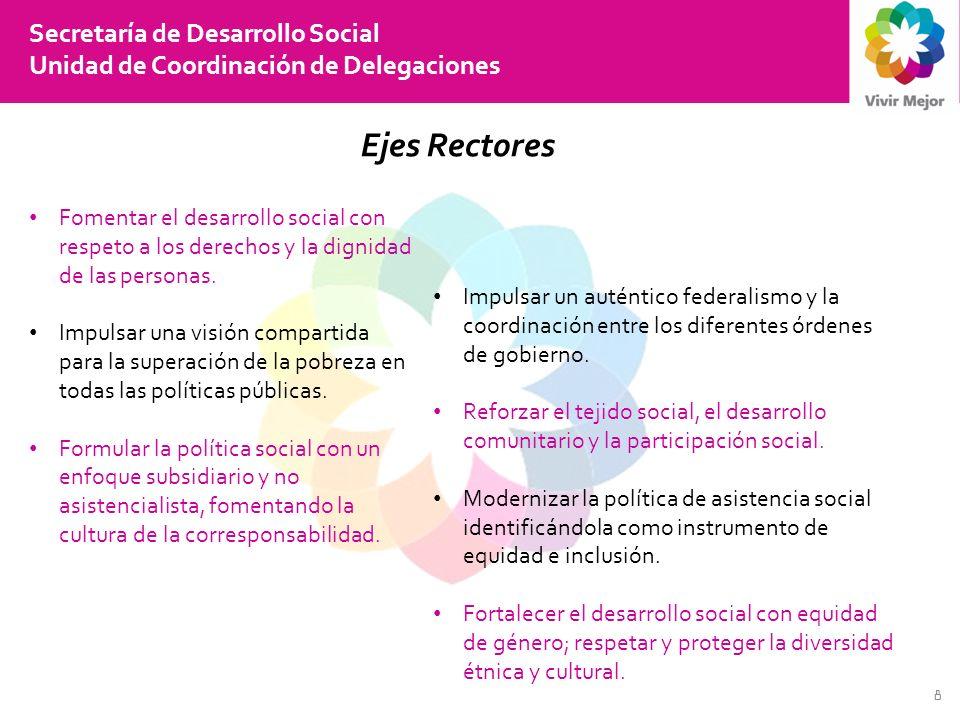 8 Secretaría de Desarrollo Social Unidad de Coordinación de Delegaciones Fomentar el desarrollo social con respeto a los derechos y la dignidad de las personas.