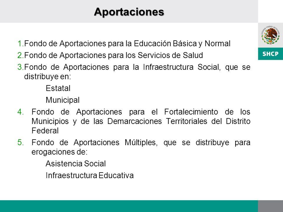 Aportaciones 1.Fondo de Aportaciones para la Educación Básica y Normal 2.Fondo de Aportaciones para los Servicios de Salud 3.Fondo de Aportaciones par