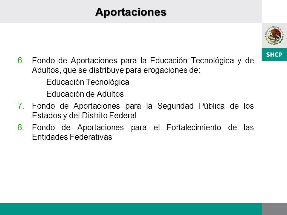 Aportaciones 6.Fondo de Aportaciones para la Educación Tecnológica y de Adultos, que se distribuye para erogaciones de: Educación Tecnológica Educació