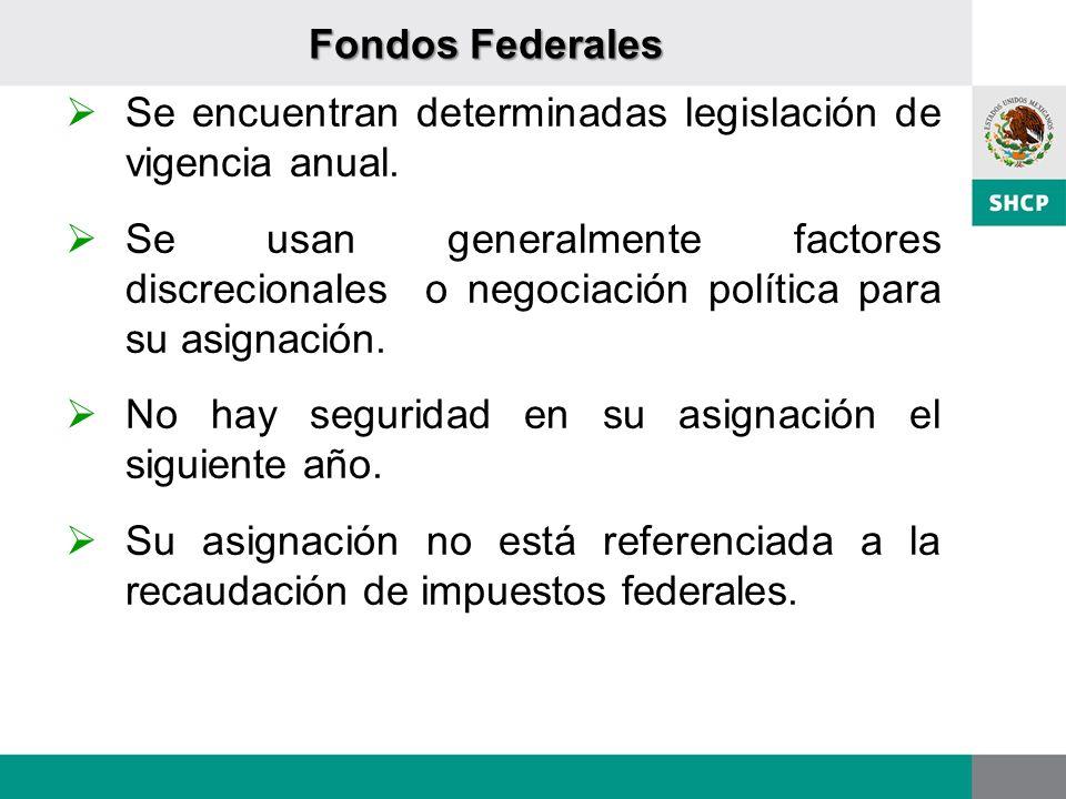 Fondos Federales Se encuentran determinadas legislación de vigencia anual. Se usan generalmente factores discrecionales o negociación política para su