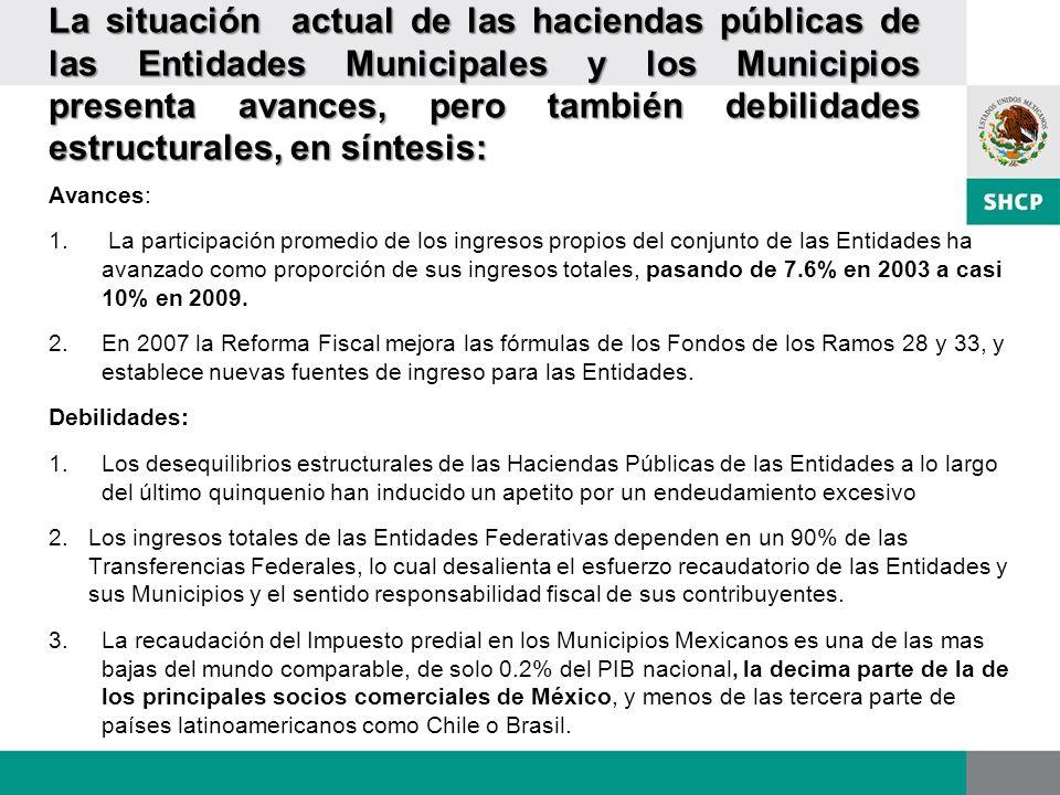 La situación actual de las haciendas públicas de las Entidades Municipales y los Municipios presenta avances, pero también debilidades estructurales,
