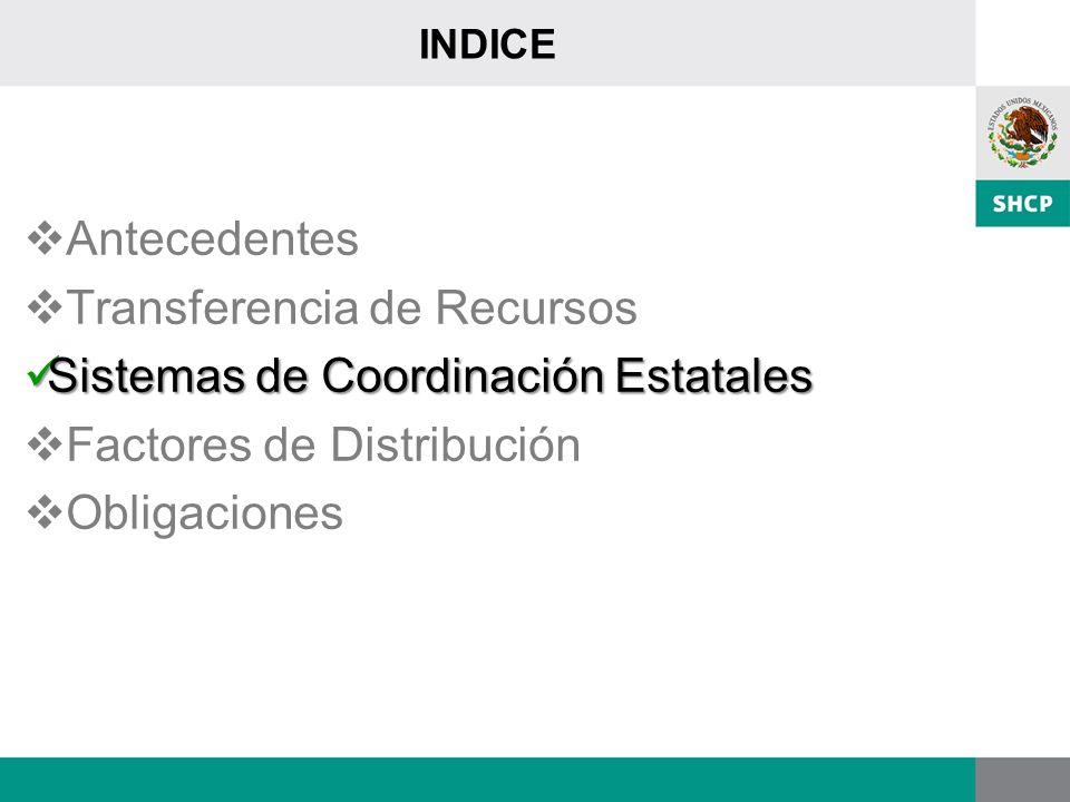 INDICE Antecedentes Transferencia de Recursos Sistemas de Coordinación Estatales Sistemas de Coordinación Estatales Factores de Distribución Obligacio