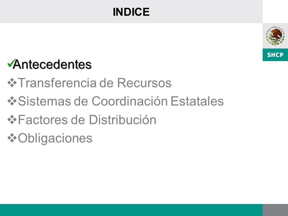 INDICE Antecedentes Transferencia de Recursos Sistemas de Coordinación Estatales Factores de Distribución Factores de Distribución Obligaciones
