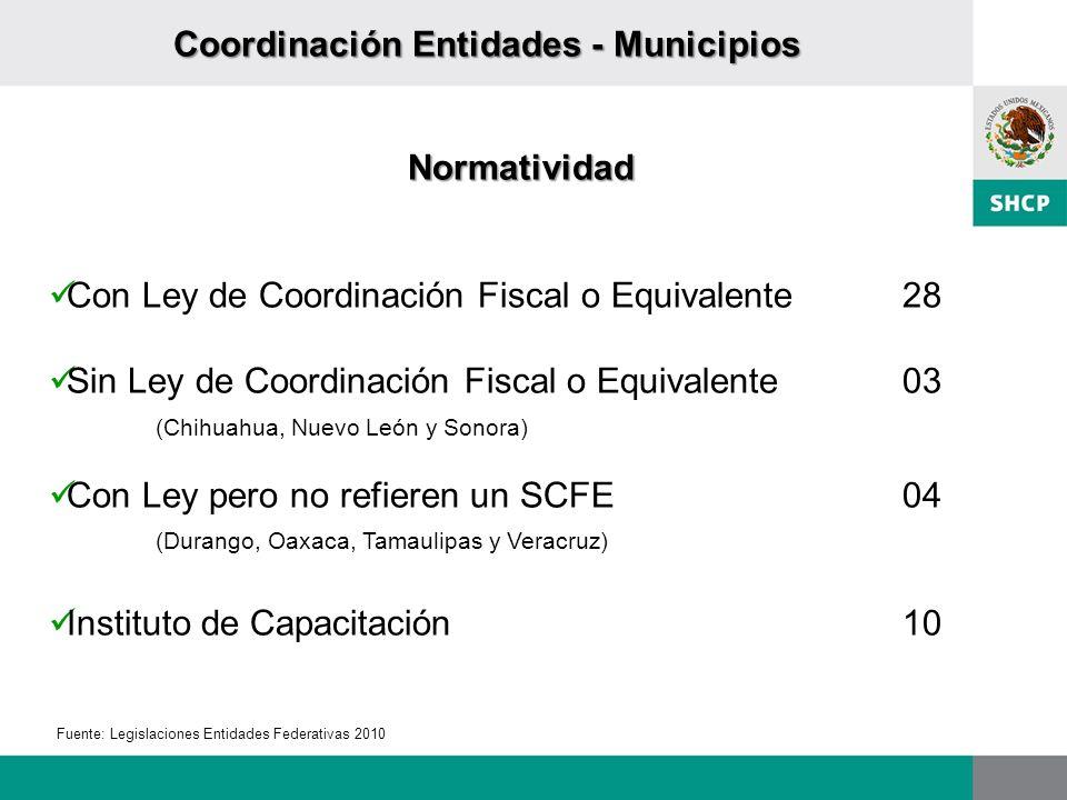 Coordinación Entidades - Municipios Fuente: Legislaciones Entidades Federativas 2010 Normatividad Con Ley de Coordinación Fiscal o Equivalente28 Sin L