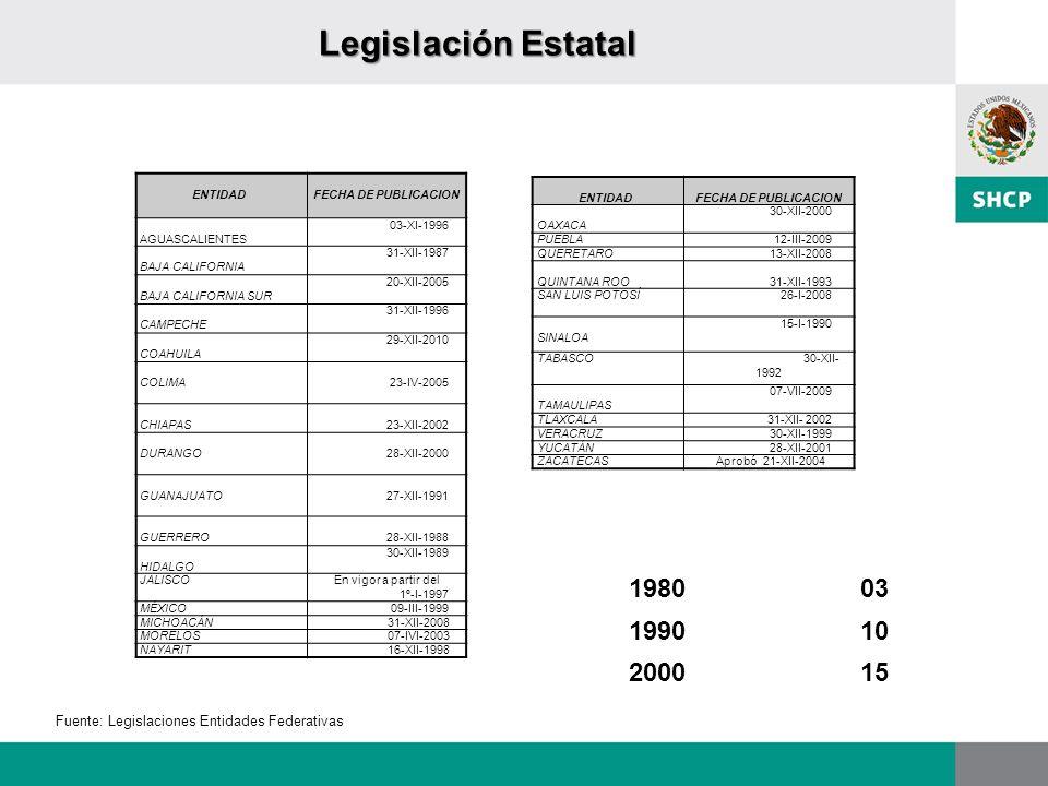 Legislación Estatal Fuente: Legislaciones Entidades Federativas ENTIDADFECHA DE PUBLICACION AGUASCALIENTES 03-XI-1996 BAJA CALIFORNIA 31-XII-1987 BAJA