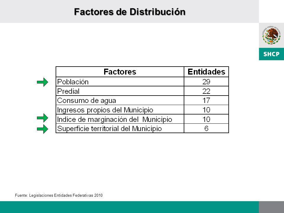 Factores de Distribución Fuente: Legislaciones Entidades Federativas 2010