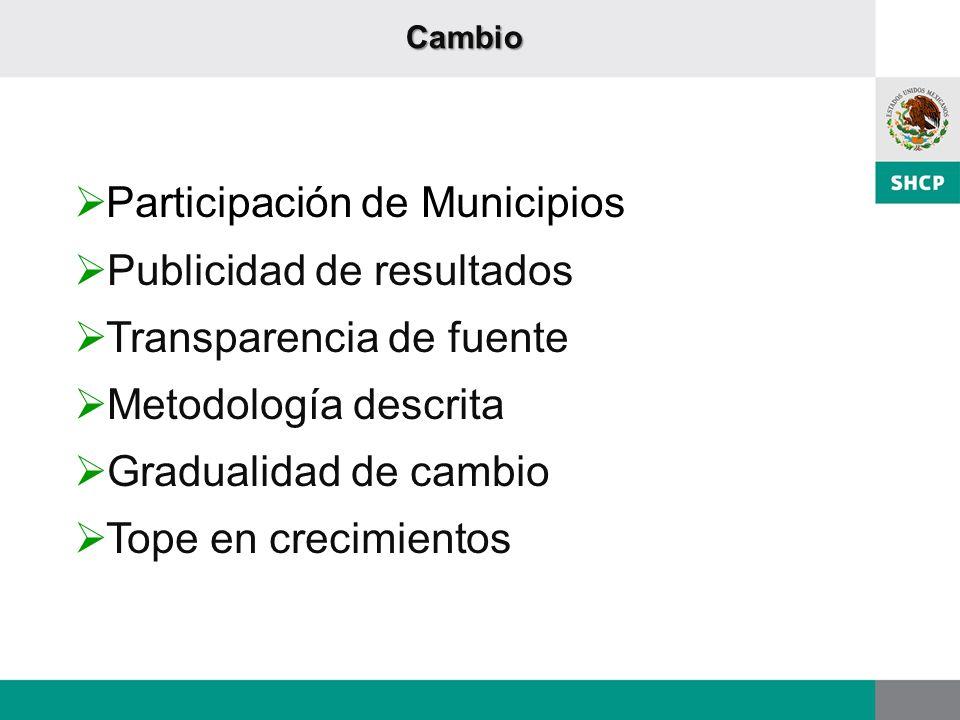 Participación de Municipios Publicidad de resultados Transparencia de fuente Metodología descrita Gradualidad de cambio Tope en crecimientos Cambio Ca