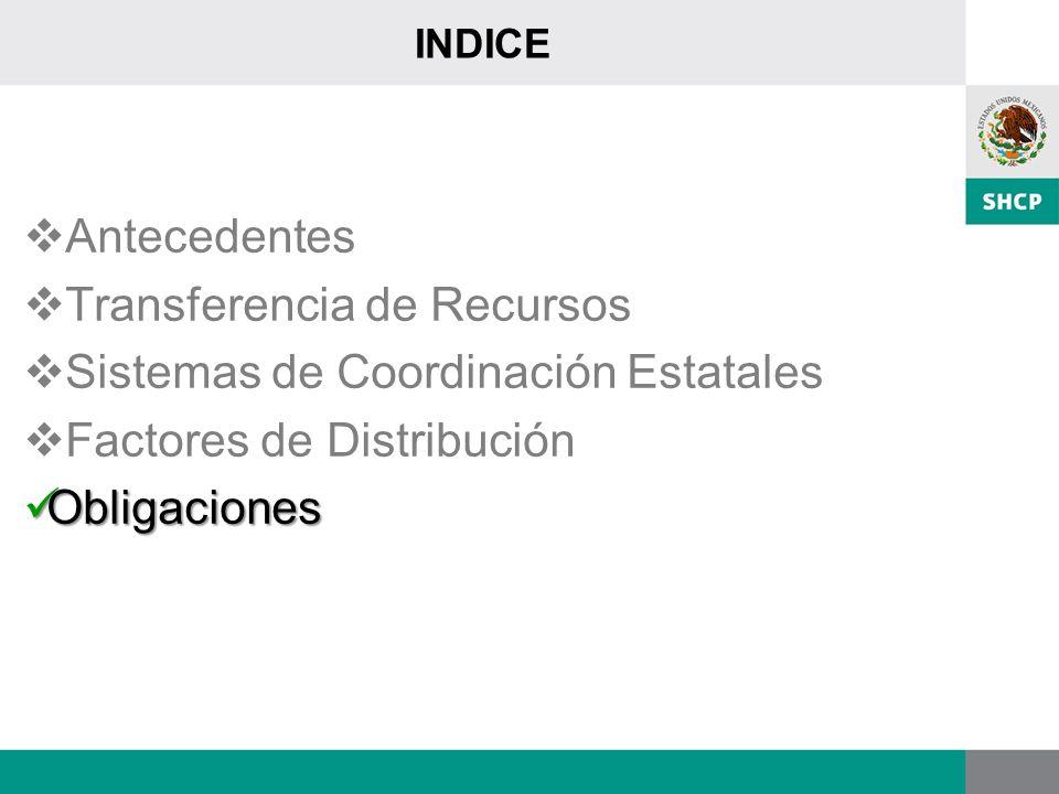 INDICE Antecedentes Transferencia de Recursos Sistemas de Coordinación Estatales Factores de Distribución Obligaciones Obligaciones
