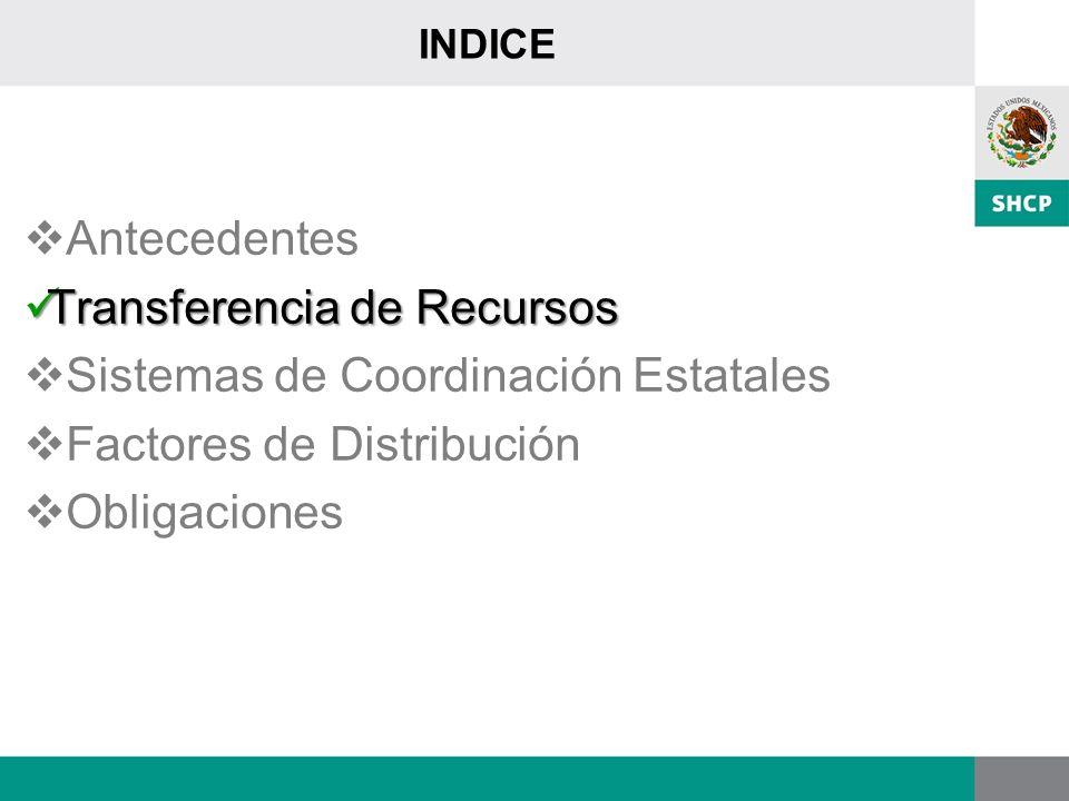 Transferencias de recursos a Gobiernos Subnacionales 1.Participaciones (Esfuerzo Recaudatorio) 2.Aportaciones (Necesidades Sociales) 3.Programas Federales
