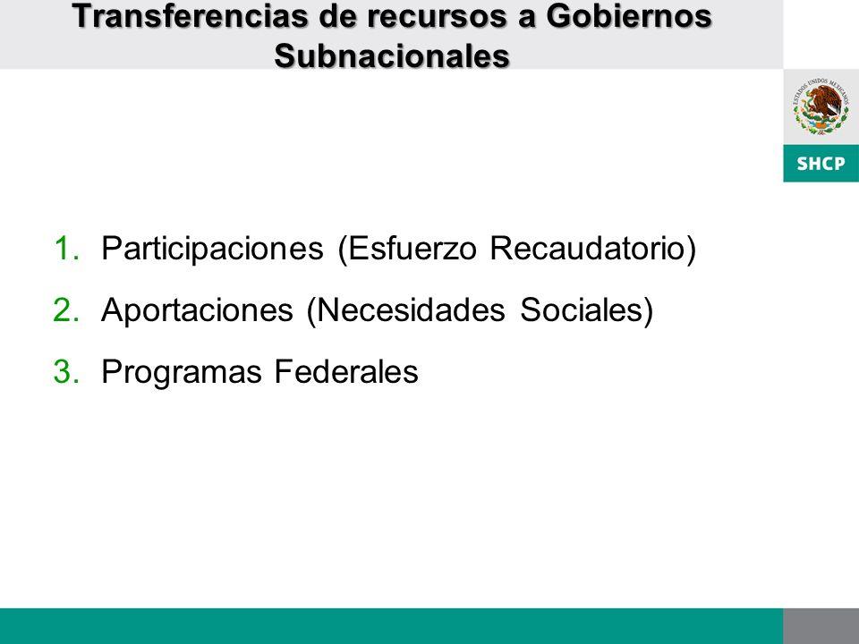 Transferencias de recursos a Gobiernos Subnacionales 1.Participaciones (Esfuerzo Recaudatorio) 2.Aportaciones (Necesidades Sociales) 3.Programas Feder