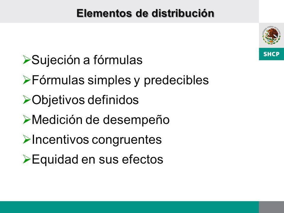 Sujeción a fórmulas Fórmulas simples y predecibles Objetivos definidos Medición de desempeño Incentivos congruentes Equidad en sus efectos Elementos d