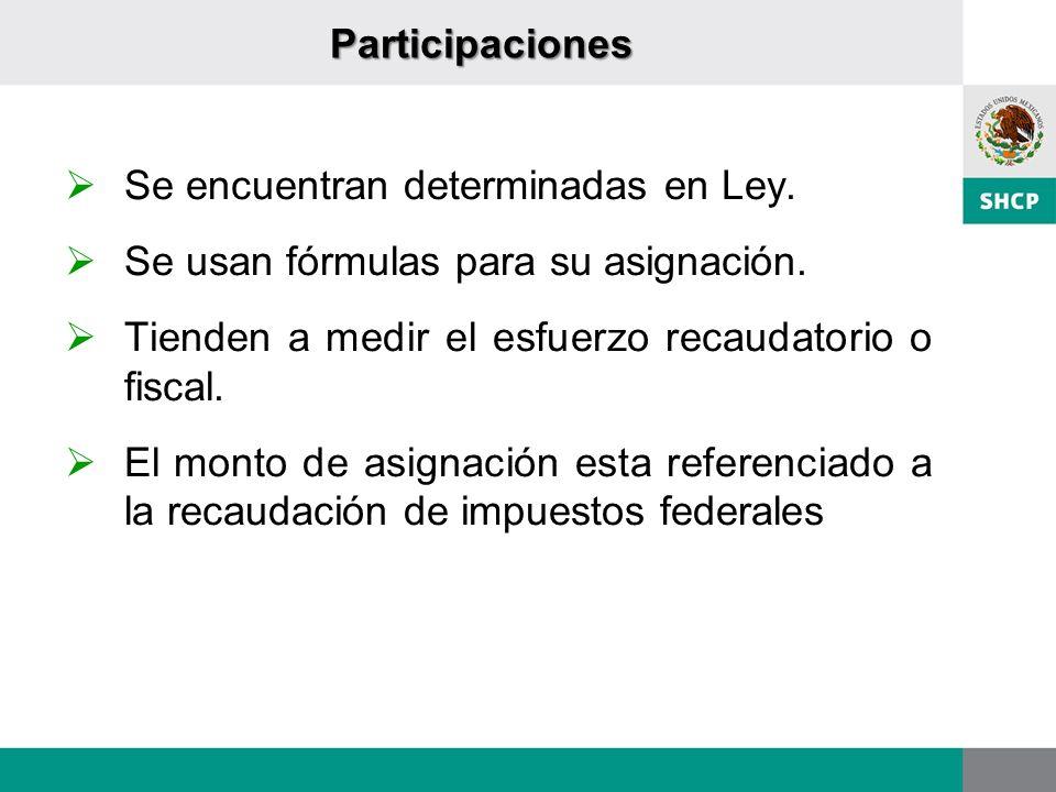 Participaciones Se encuentran determinadas en Ley. Se usan fórmulas para su asignación. Tienden a medir el esfuerzo recaudatorio o fiscal. El monto de