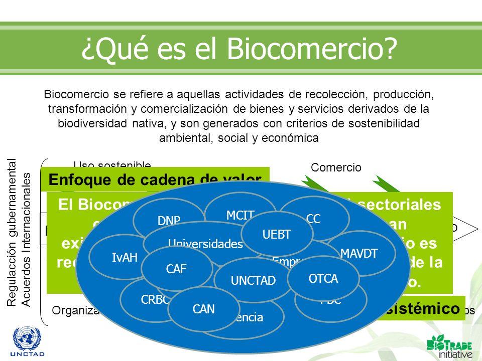 ¿Qué es el Biocomercio? Biocomercio se refiere a aquellas actividades de recolección, producción, transformación y comercialización de bienes y servic