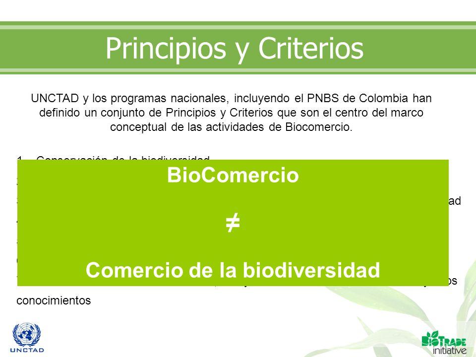 1 – Conservación de la biodiversidad 2 – Uso sostenible de la biodiversidad 3 – Distribución justa y equitativa de beneficios derivados del uso de la