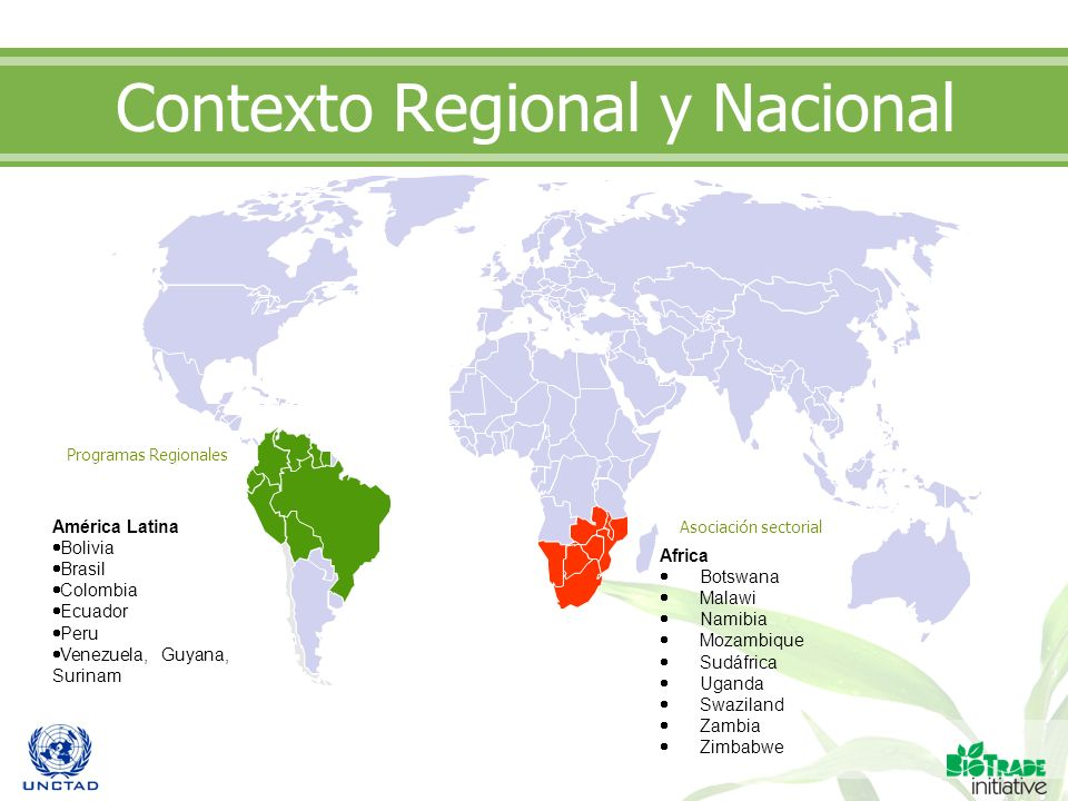 Contexto Regional y Nacional Programas nacionales Asociación sectorial Programas Regionales Africa Botswana Malawi Namibia Mozambique Sudáfrica Uganda