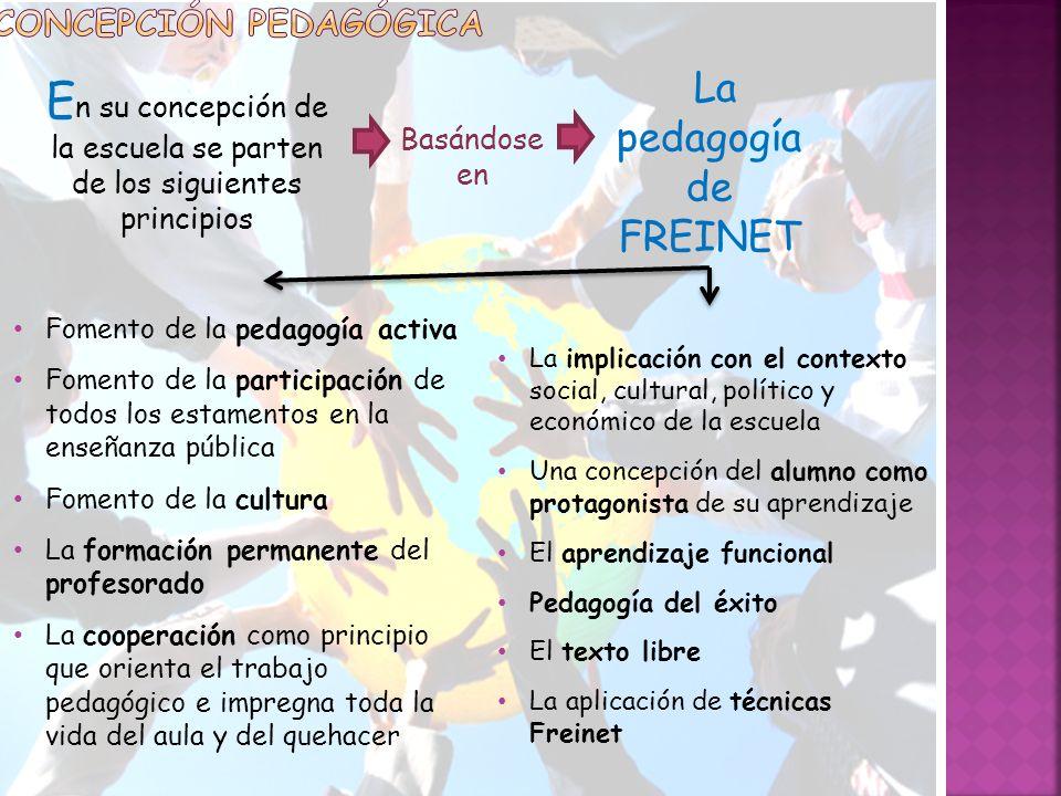La implicación con el contexto social, cultural, político y económico de la escuela Una concepción del alumno como protagonista de su aprendizaje El a