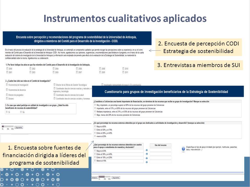 Instrumentos cualitativos aplicados 2. Encuesta de percepción CODI Estrategia de sostenibilidad 1.
