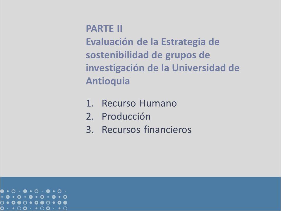 1.Recurso Humano 2.Producción 3.Recursos financieros PARTE II Evaluación de la Estrategia de sostenibilidad de grupos de investigación de la Universidad de Antioquia