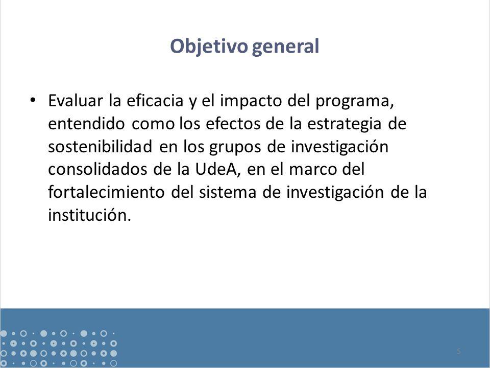 Objetivos específicos Establecer una metodología para abordar la evaluación Analizar la Estrategia de Sostenibilidad en el marco de los programas de fomento del sistema de investigación de la UdeA.
